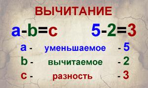 Каким знаком обозначается разность чисел